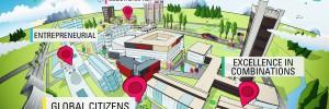 University of Twente: Vision 2020